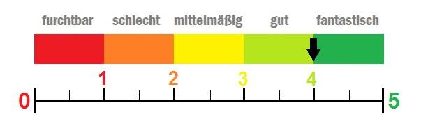 bewertungsskalafinal4,0